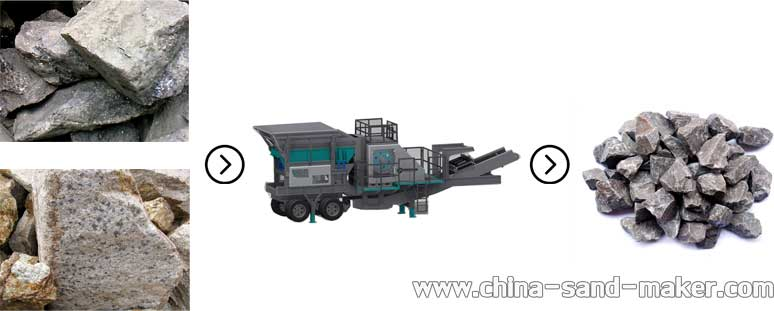 portable stone crusher application