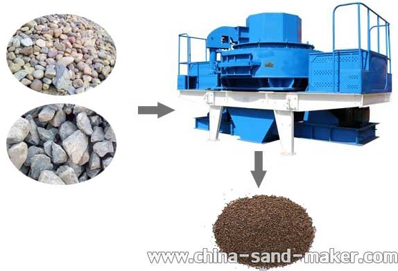 artificial sand maker in china for The ship is a larger version of the one china used to dredge sand, mud and coral for transforming reefs and islets in the south china sea into artificial islands capable of hosting military installations china has unveiled a massive ship described as a magic island maker that is asia's largest.
