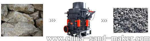 cone crusher handle materials