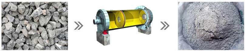 Portland Cement Ball Mill : Hxjq cement tube mill ball hongxing machinery